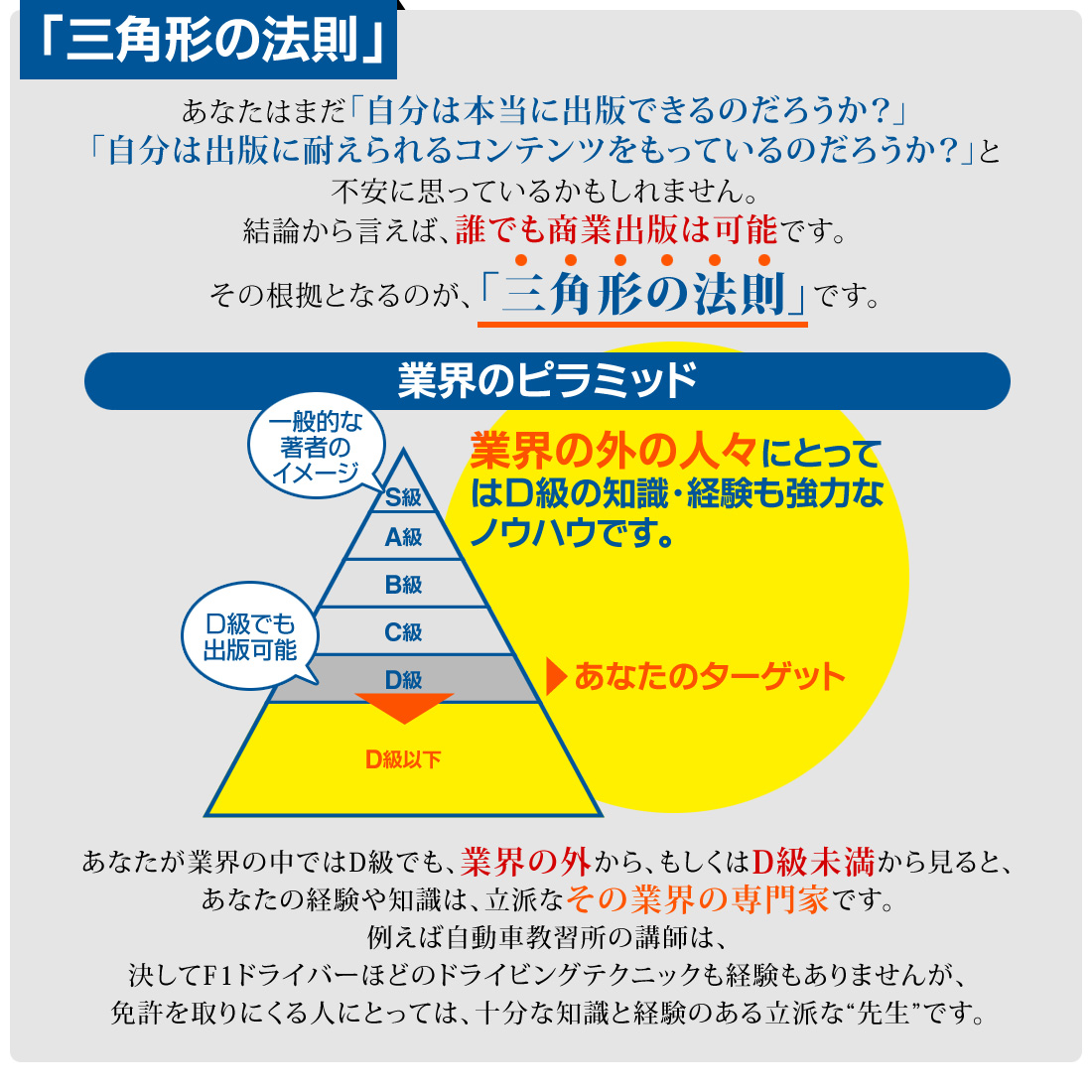 三角形の法則